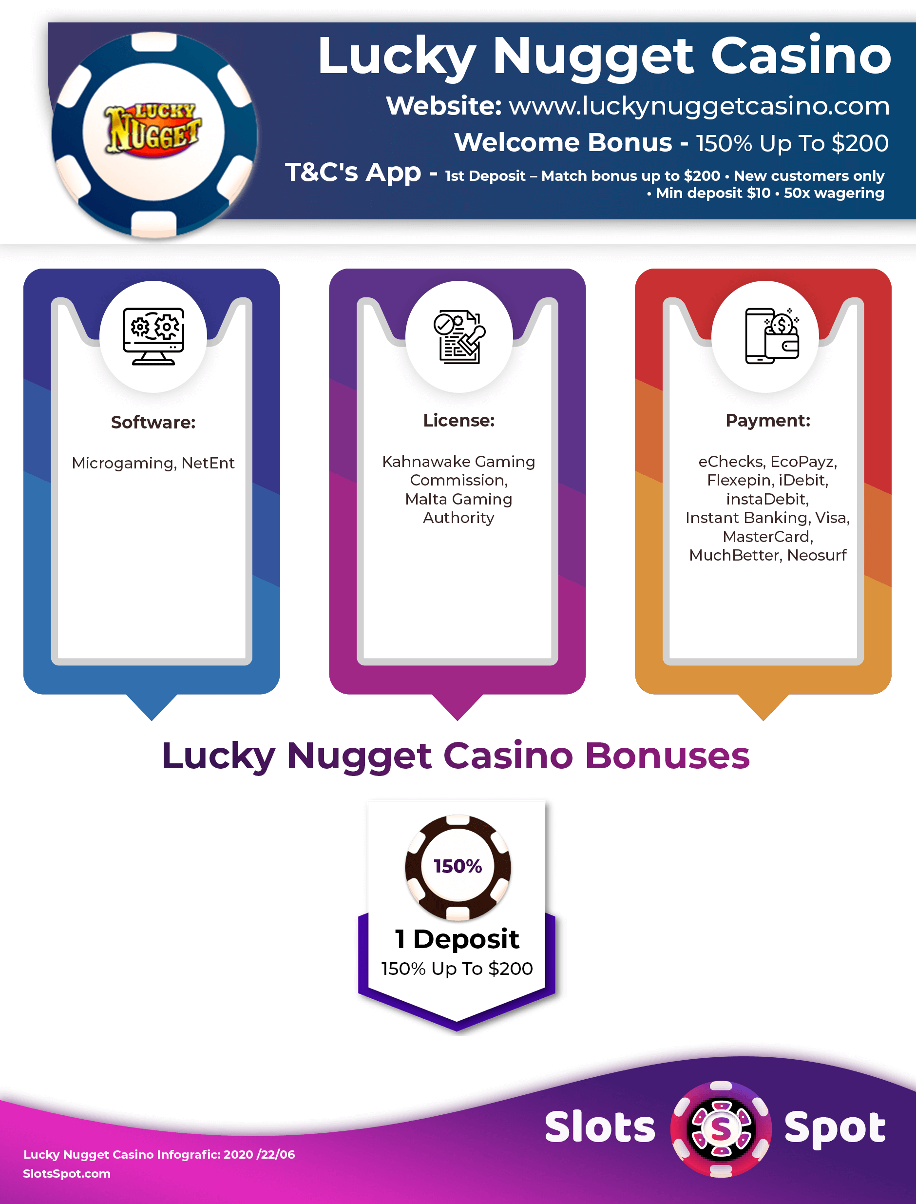 Lucky nugget 587127